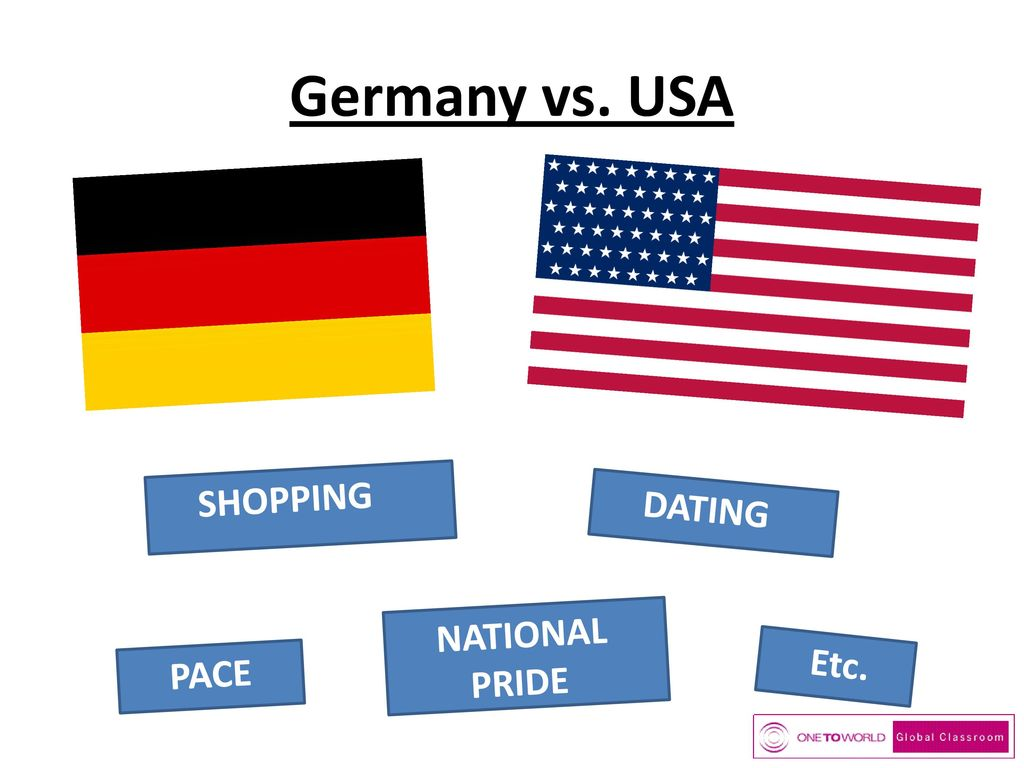 Germany vs. USA SHOPPING DATING NATIONAL PRIDE Etc. PACE