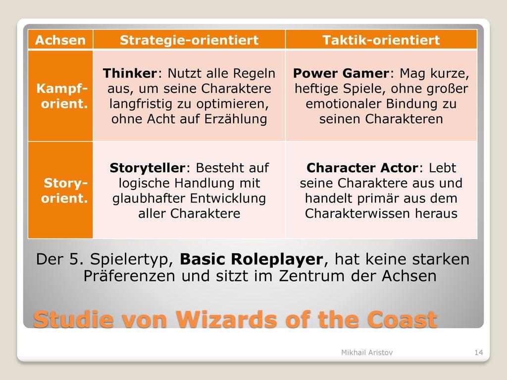 Studie von Wizards of the Coast