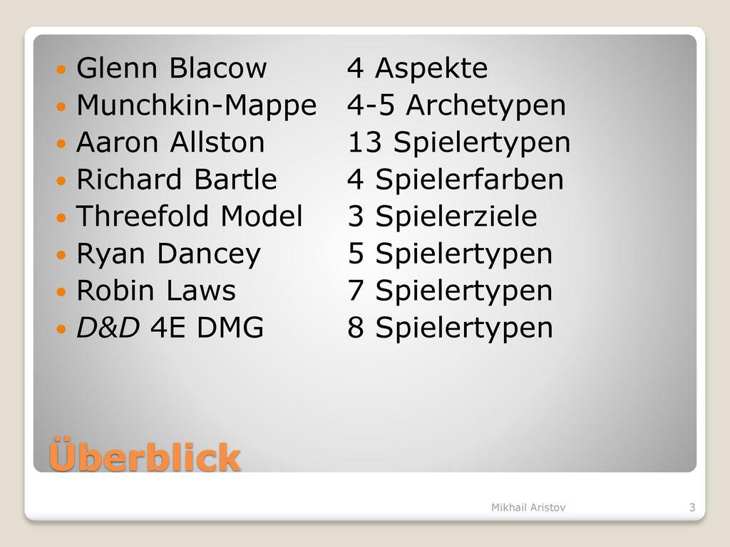 Überblick Glenn Blacow 4 Aspekte Munchkin-Mappe 4-5 Archetypen