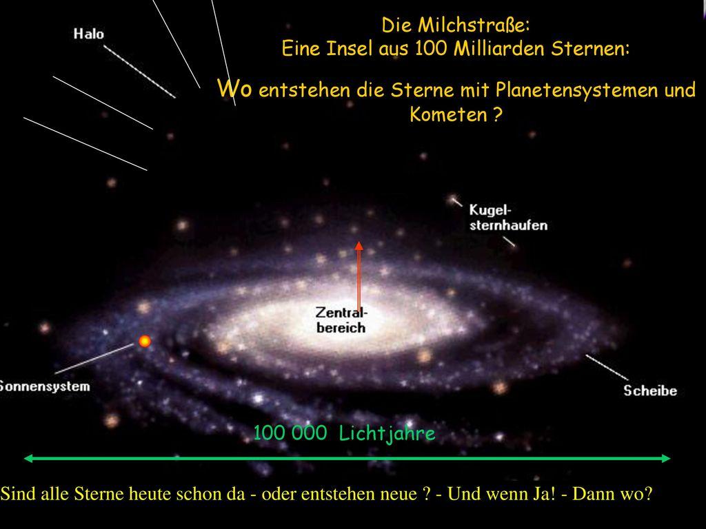 Wo entstehen die Sterne mit Planetensystemen und Kometen
