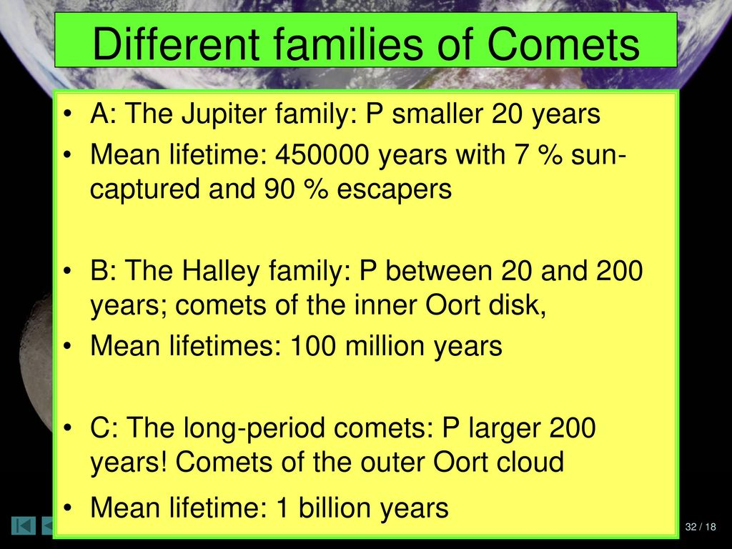 Different families of Comets