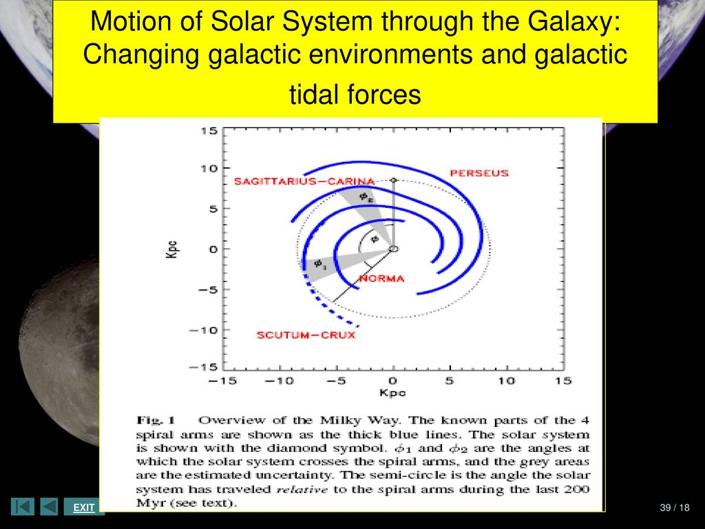 19. RF-Kolloquium / Entstehung des Sonnensystems / Hans J.Fahr