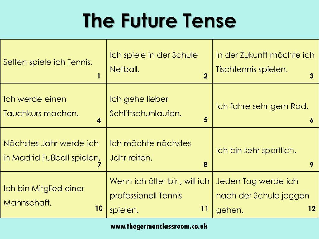 The Future Tense Selten spiele ich Tennis.