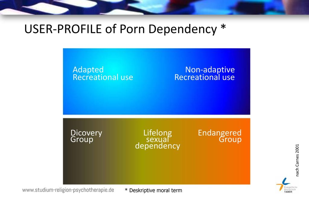 USER-PROFILE of Porn Dependency *