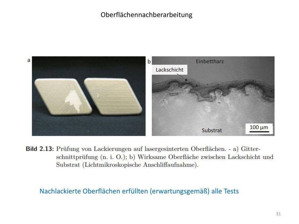 Oberflächennachberarbeitung