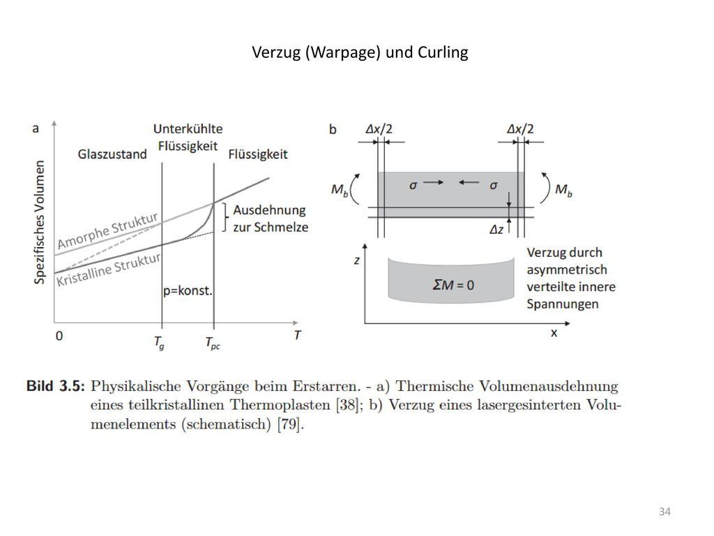 Verzug (Warpage) und Curling