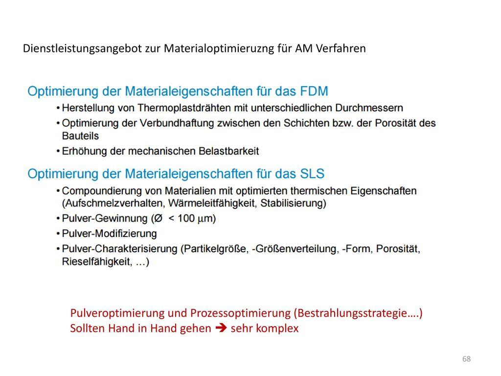 Dienstleistungsangebot zur Materialoptimieruzng für AM Verfahren