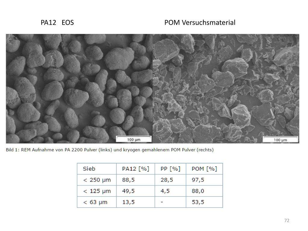 PA12 EOS POM Versuchsmaterial