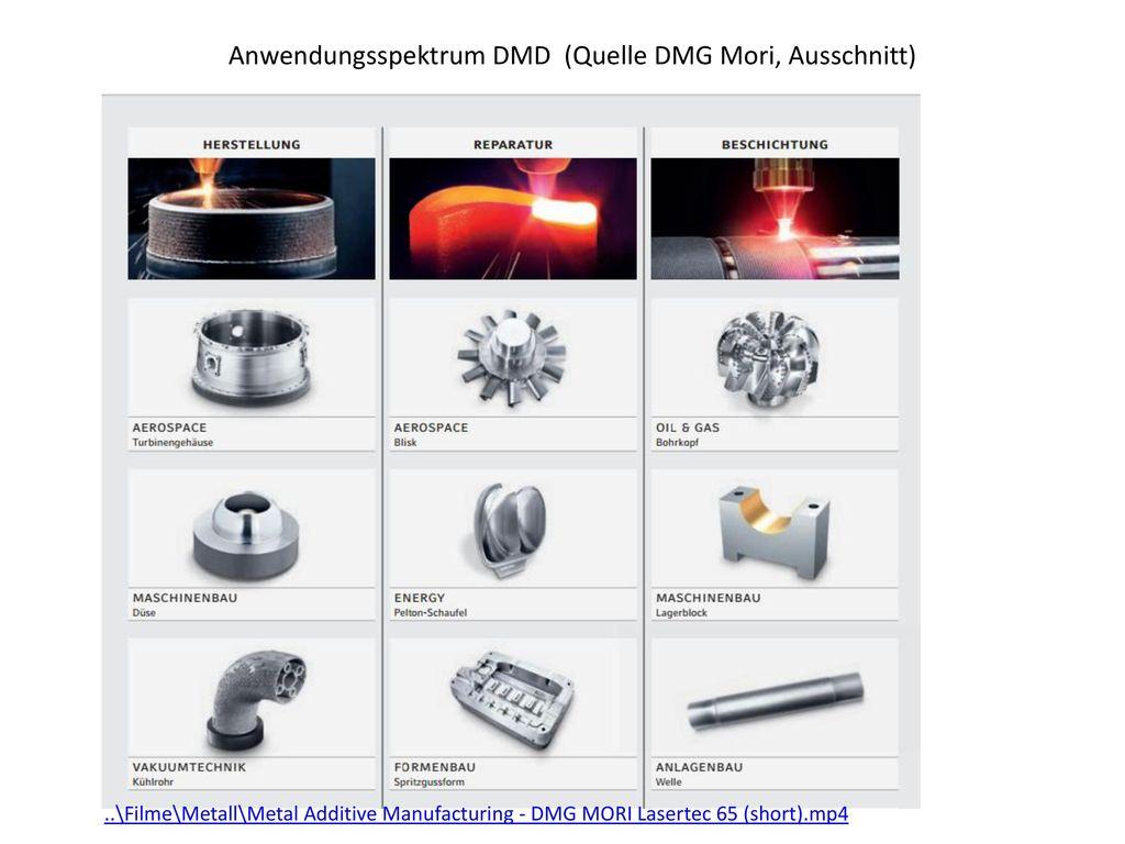 Anwendungsspektrum DMD (Quelle DMG Mori, Ausschnitt)