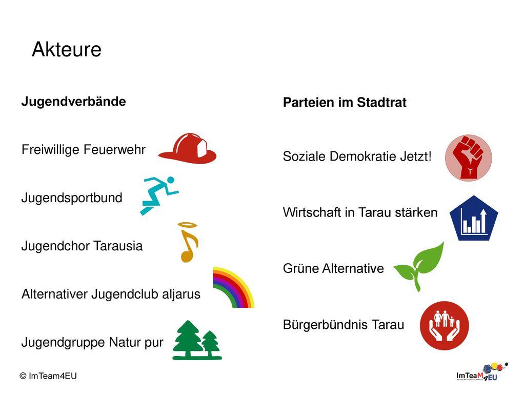 Akteure Jugendverbände Parteien im Stadtrat Freiwillige Feuerwehr
