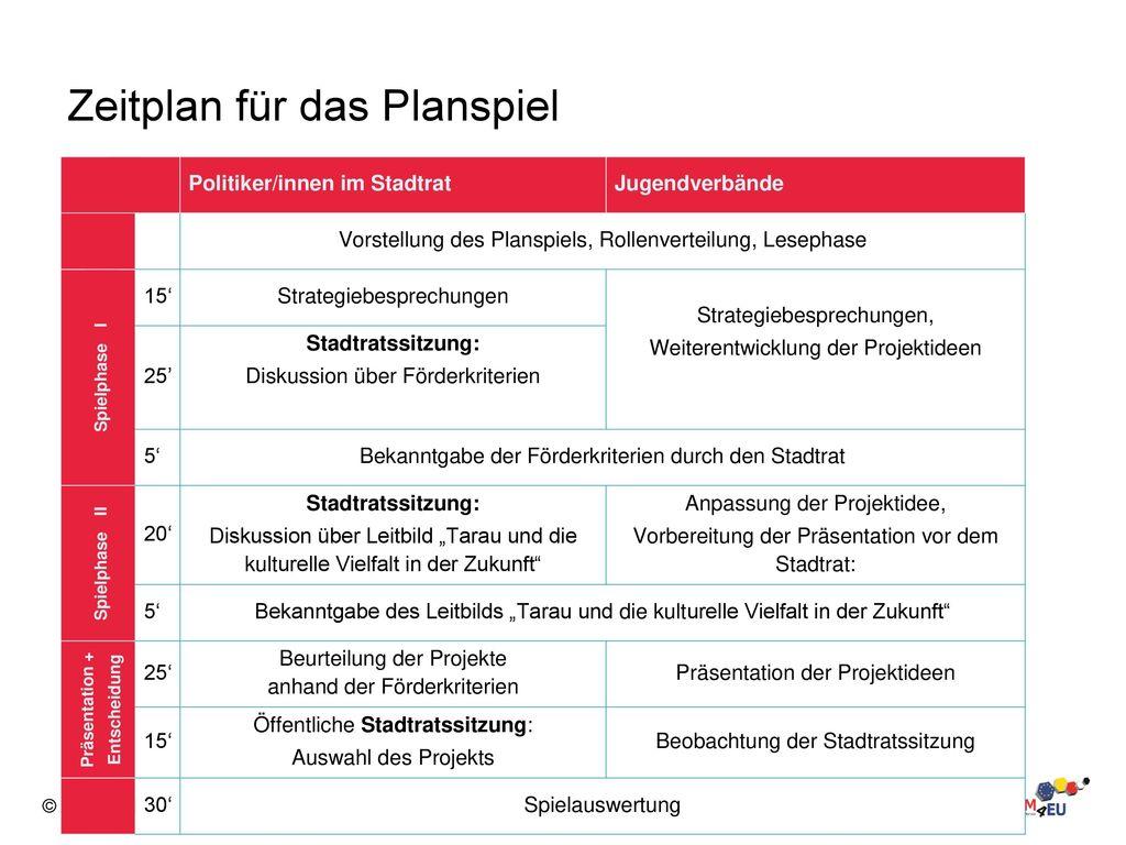 Zeitplan für das Planspiel