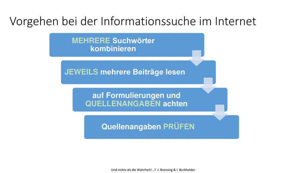 Vorgehen bei der Informationssuche im Internet