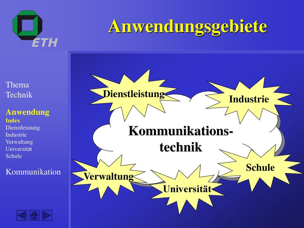 Kommunikations-technik
