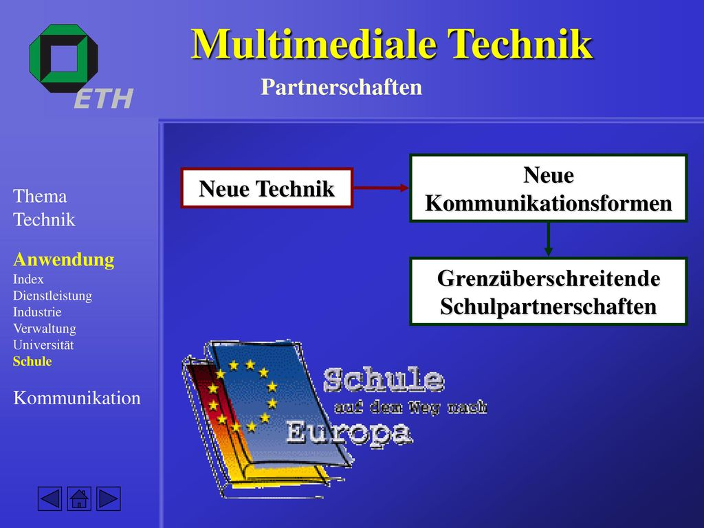 Multimediale Technik Partnerschaften
