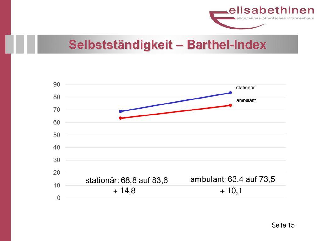 Selbstständigkeit – Barthel-Index