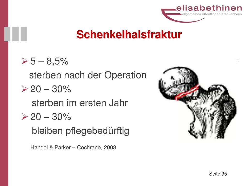 Schenkelhalsfraktur 5 – 8,5% sterben nach der Operation 20 – 30%