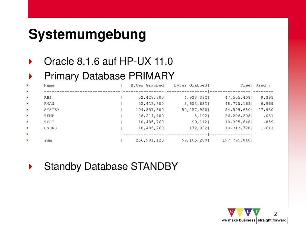 Systemumgebung Oracle 8.1.6 auf HP-UX 11.0 Primary Database PRIMARY