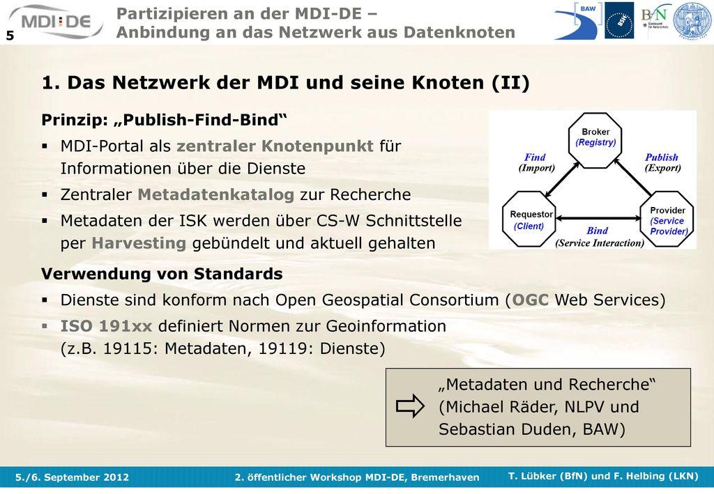  1. Das Netzwerk der MDI und seine Knoten (II)