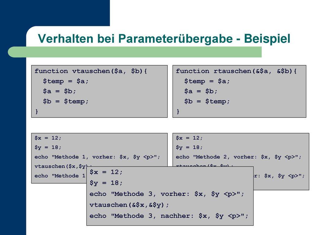Verhalten bei Parameterübergabe - Beispiel