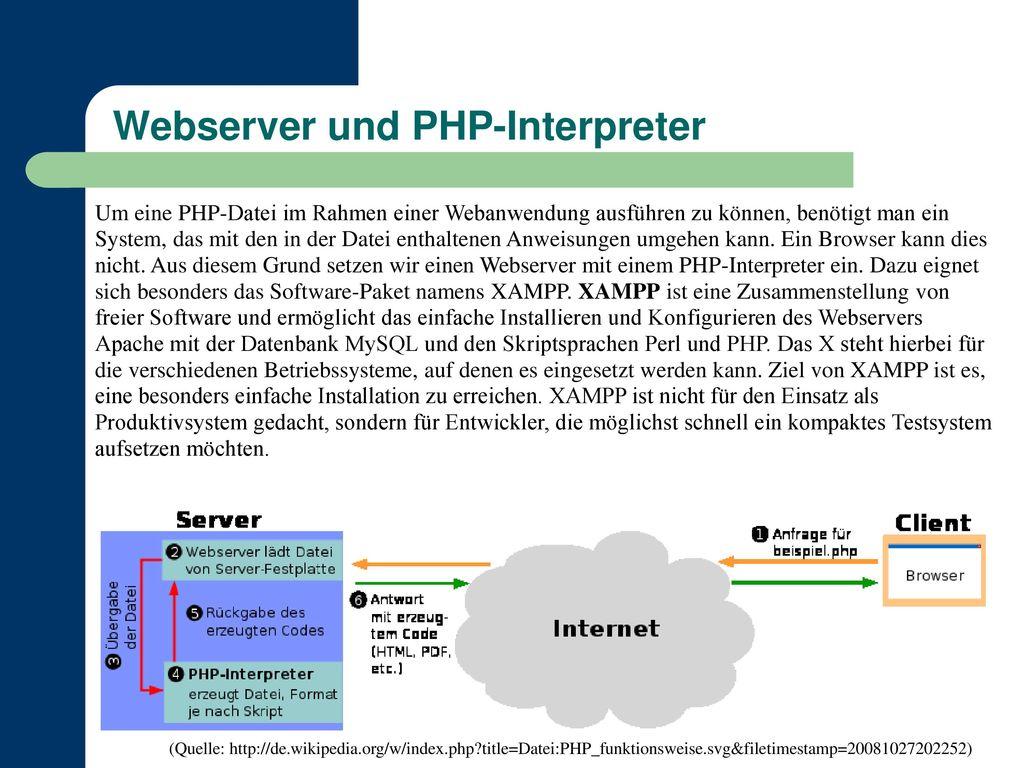 Webserver und PHP-Interpreter