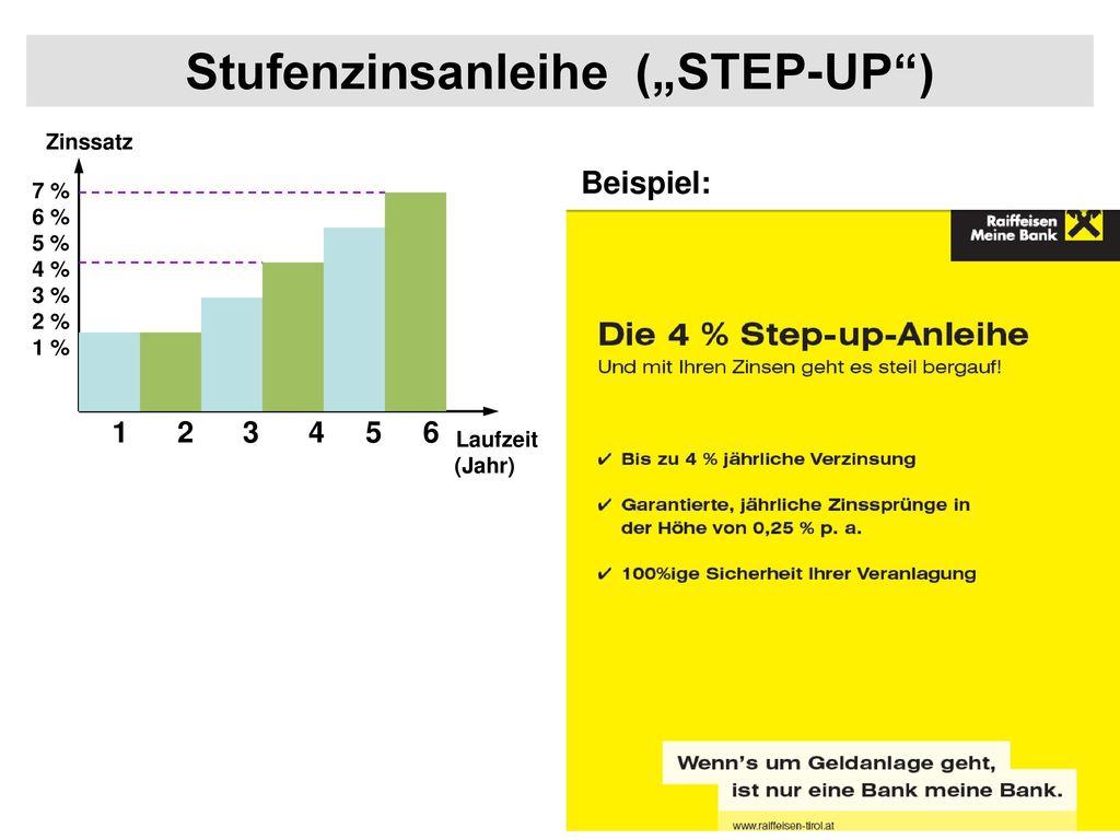"""Stufenzinsanleihe (""""STEP-UP )"""
