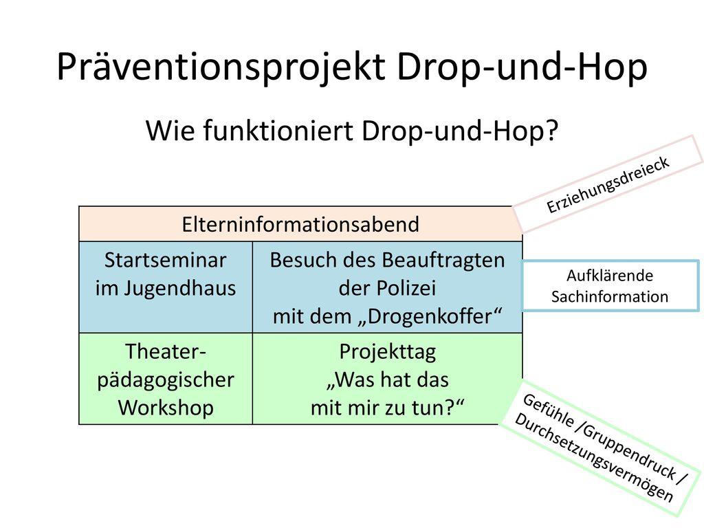 Präventionsprojekt Drop-und-Hop
