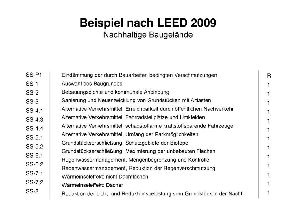 Beispiel nach LEED 2009 Nachhaltige Baugelände