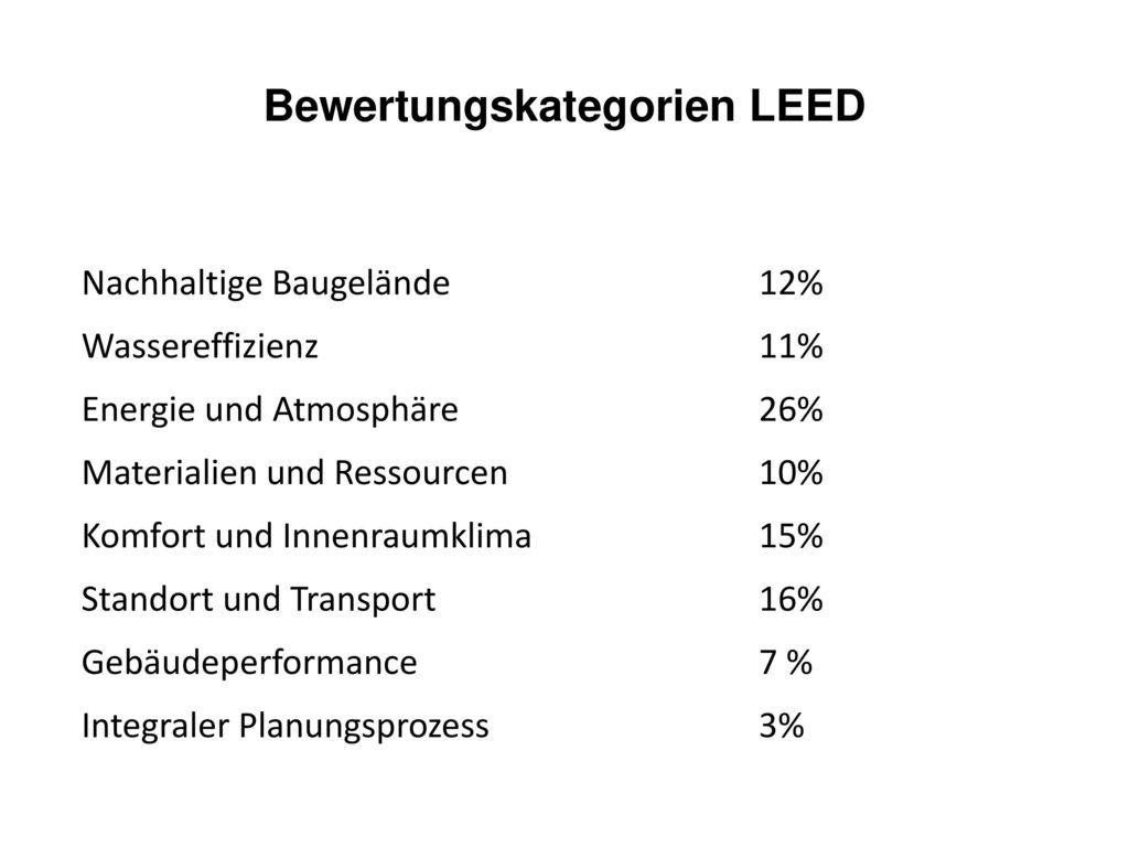 Bewertungskategorien LEED