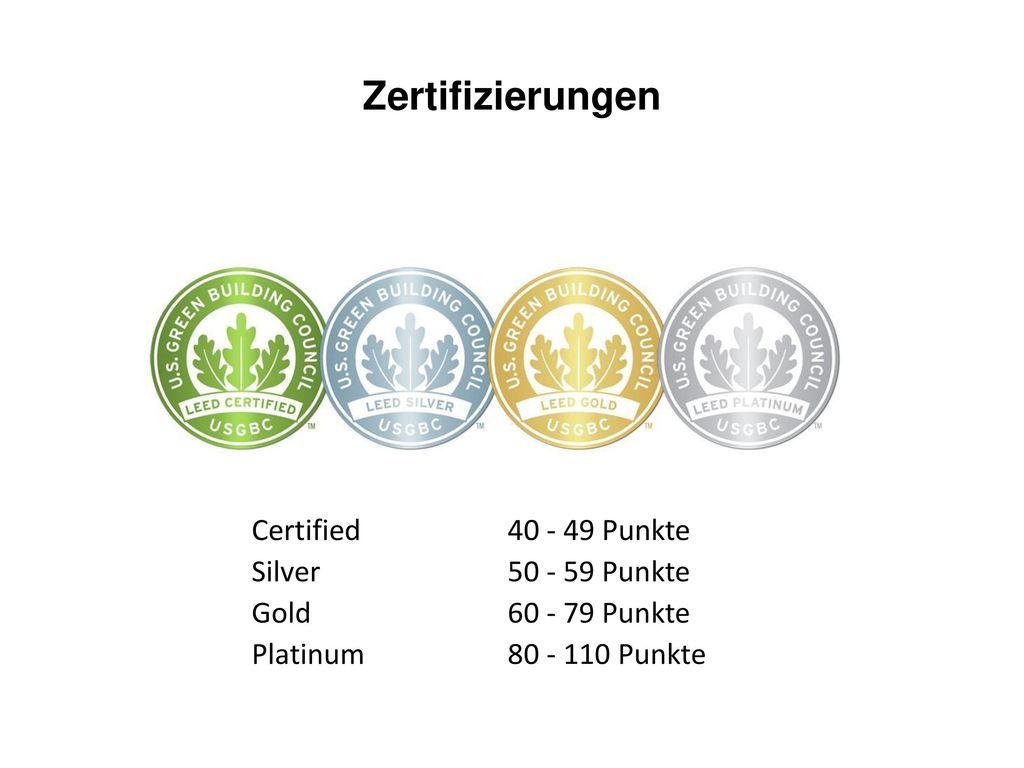 Zertifizierungen Certified 40 - 49 Punkte Silver 50 - 59 Punkte Gold 60 - 79 Punkte Platinum 80 - 110 Punkte