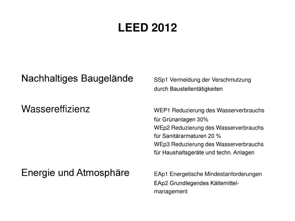 LEED 2012 Nachhaltiges Baugelände SSp1 Vermeidung der Verschmutzung