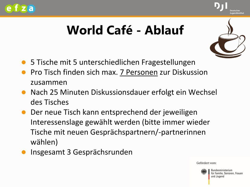 World Café - Ablauf 5 Tische mit 5 unterschiedlichen Fragestellungen