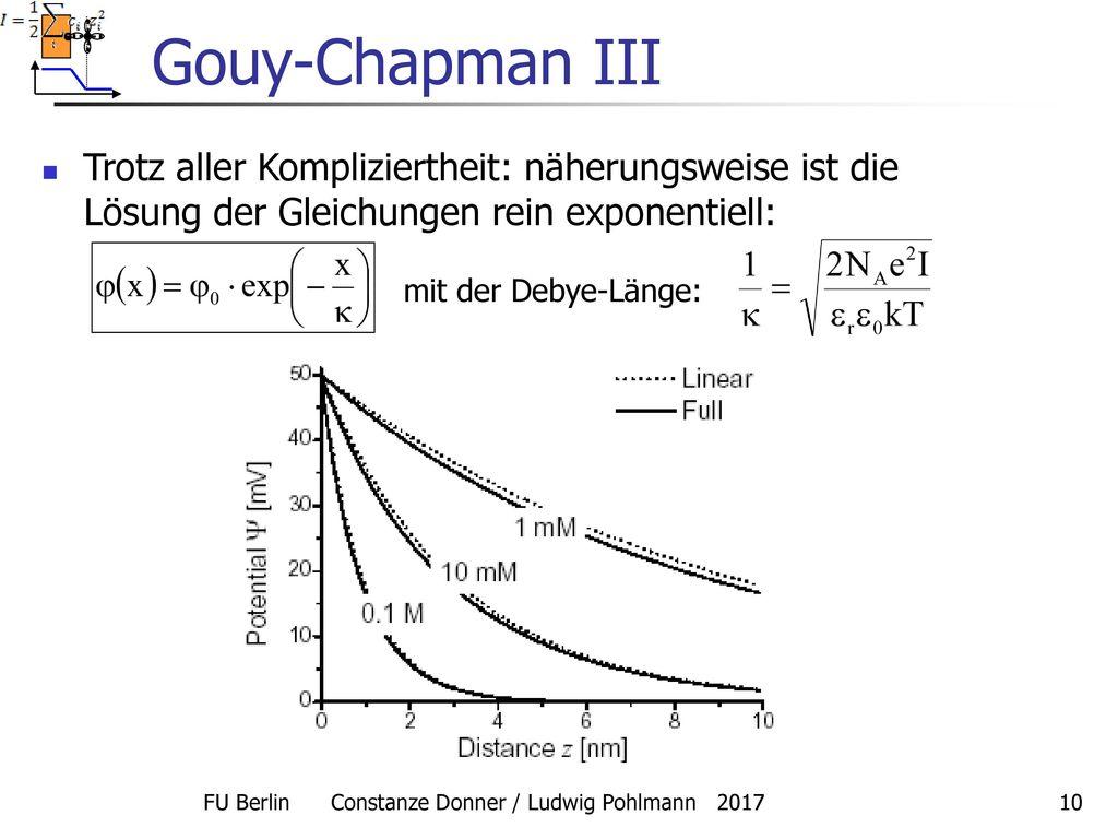 FU Berlin Constanze Donner / Ludwig Pohlmann 2017