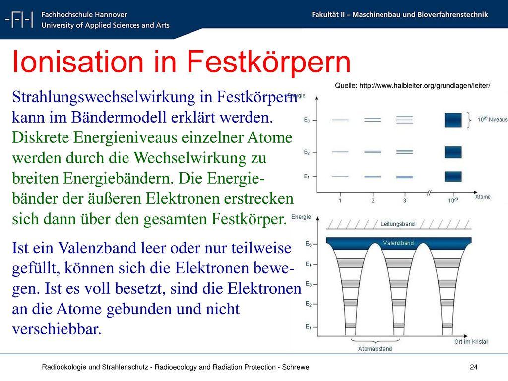 Ionisation in Festkörpern