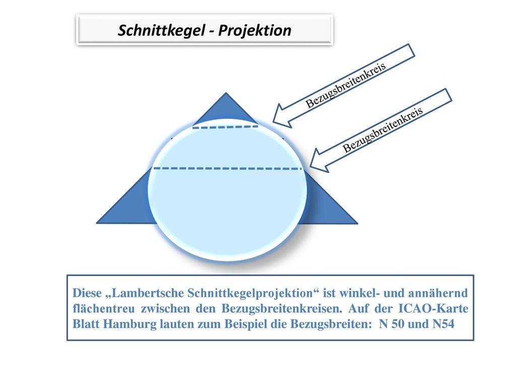 Schnittkegel - Projektion