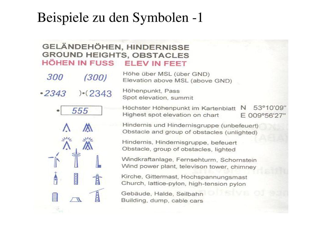 Beispiele zu den Symbolen -1