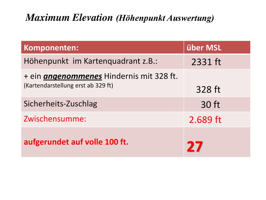 27 Maximum Elevation (Höhenpunkt Auswertung) 2331 ft 328 ft 30 ft