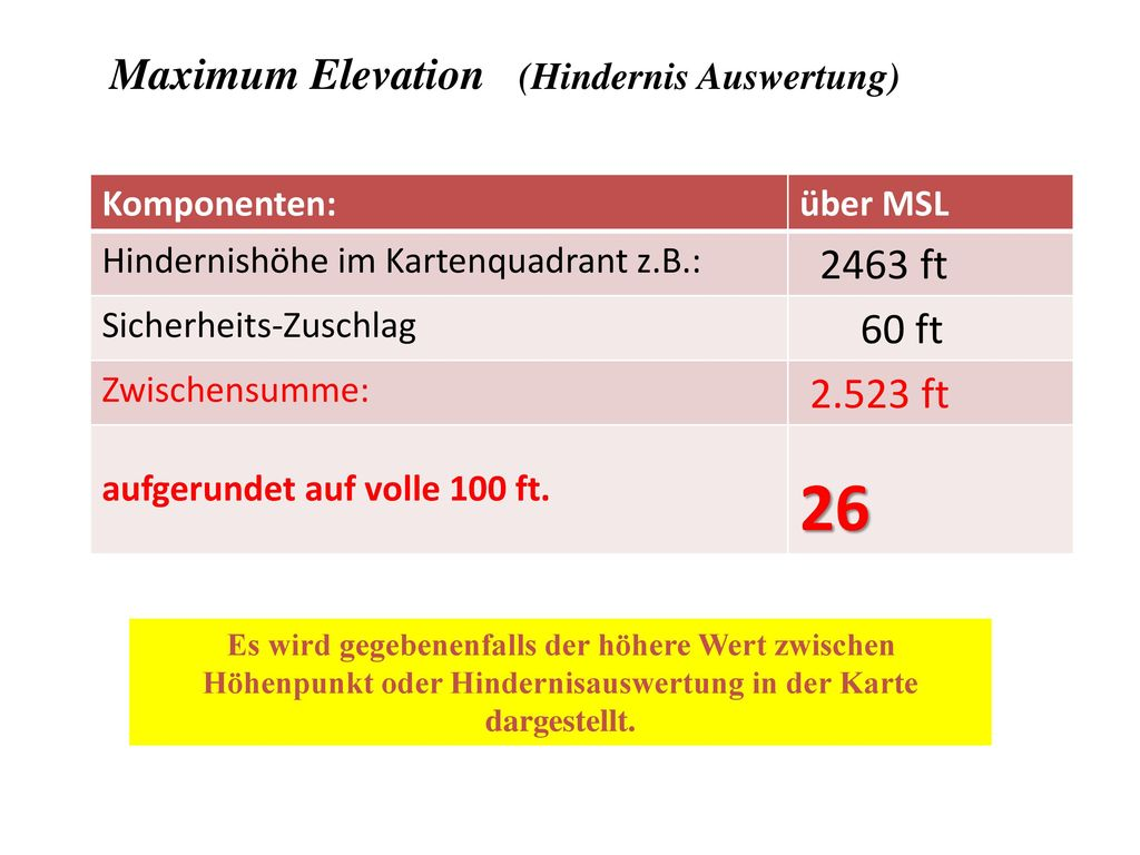 26 Maximum Elevation (Hindernis Auswertung) 2463 ft 60 ft ft