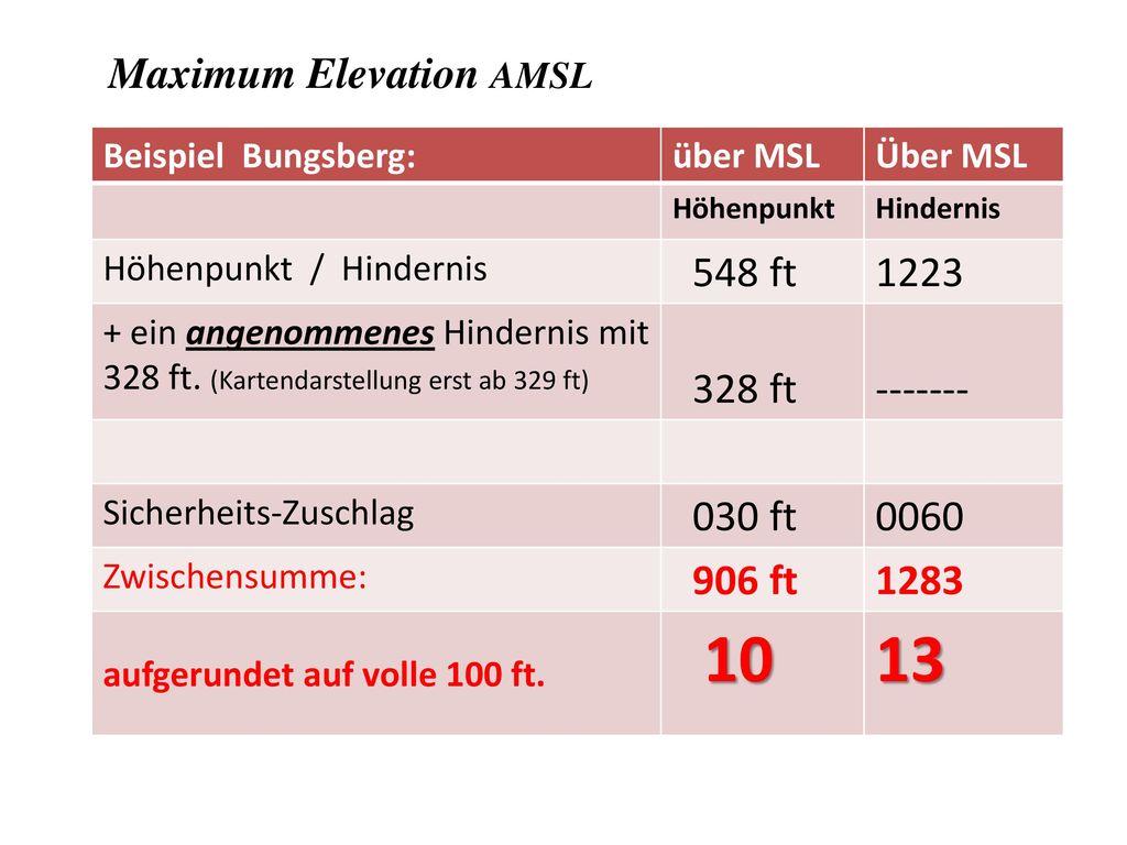 10 13 Maximum Elevation AMSL 548 ft 1223 328 ft ------- 030 ft 0060
