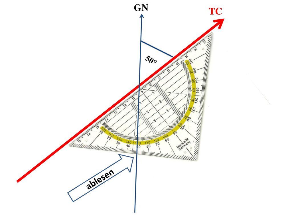 GN TC 50° ablesen