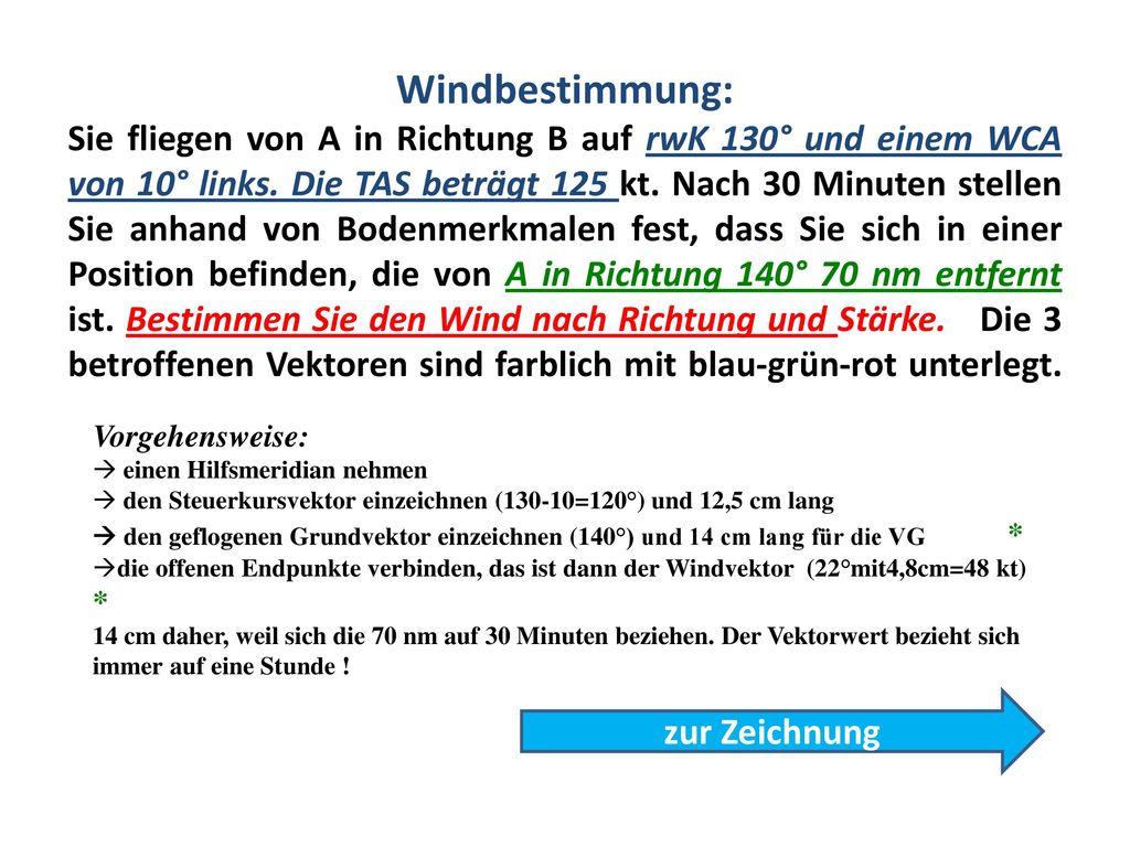 Windbestimmung: Sie fliegen von A in Richtung B auf rwK 130° und einem WCA von 10° links. Die TAS beträgt 125 kt. Nach 30 Minuten stellen Sie anhand von Bodenmerkmalen fest, dass Sie sich in einer Position befinden, die von A in Richtung 140° 70 nm entfernt ist. Bestimmen Sie den Wind nach Richtung und Stärke. Die 3 betroffenen Vektoren sind farblich mit blau-grün-rot unterlegt.