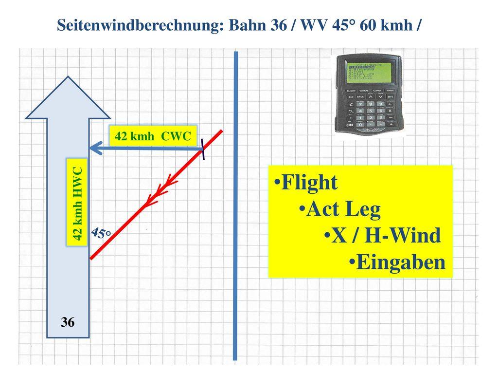>>> Flight Act Leg X / H-Wind Eingaben