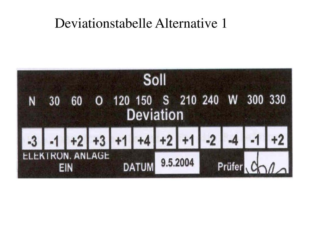 Deviationstabelle Alternative 1
