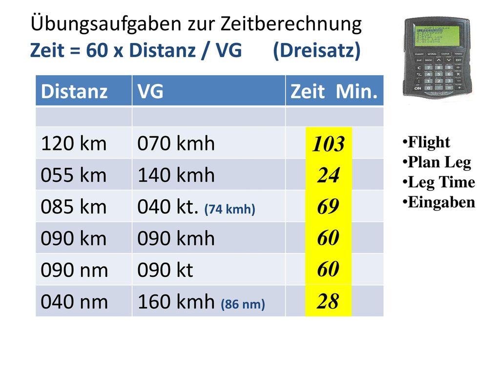 Übungsaufgaben zur Zeitberechnung Zeit = 60 x Distanz / VG (Dreisatz)