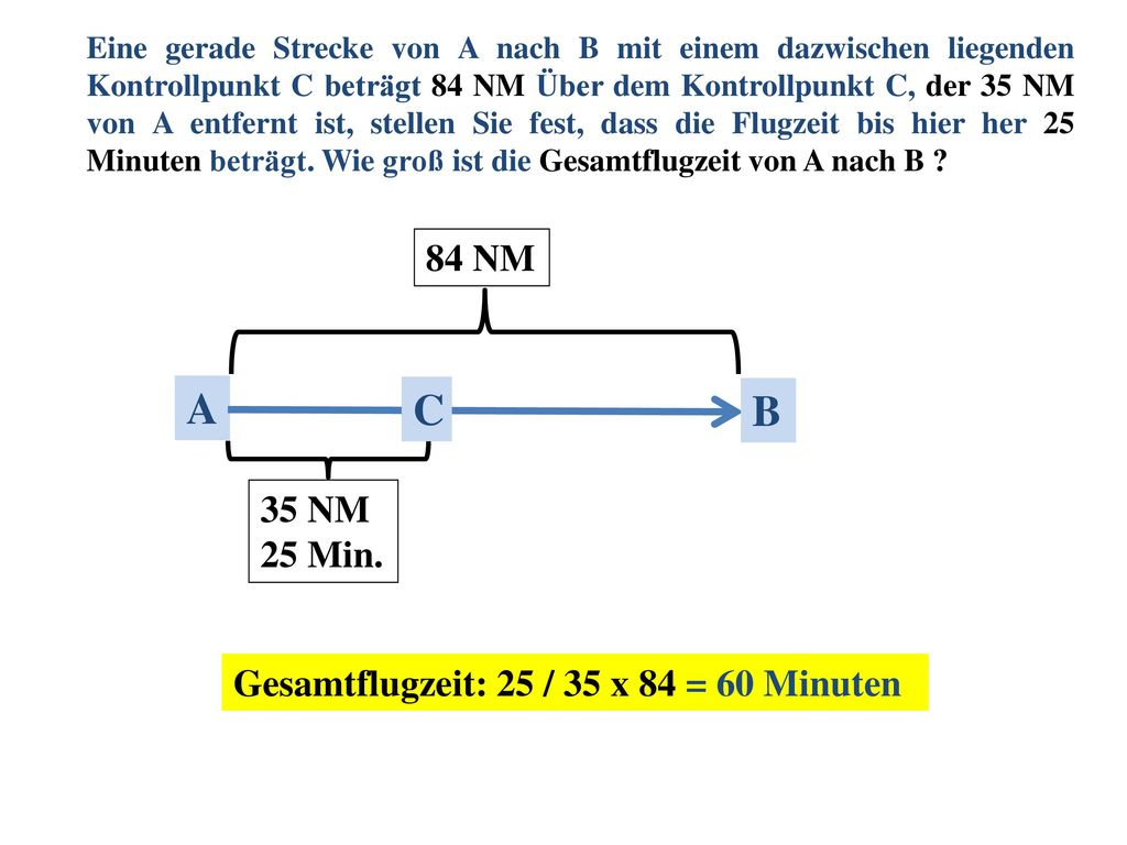 A C B 84 NM 35 NM 25 Min. Gesamtflugzeit: 25 / 35 x 84 = 60 Minuten