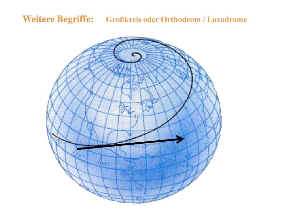 Weitere Begriffe: Großkreis oder Orthodrom / Loxodrome