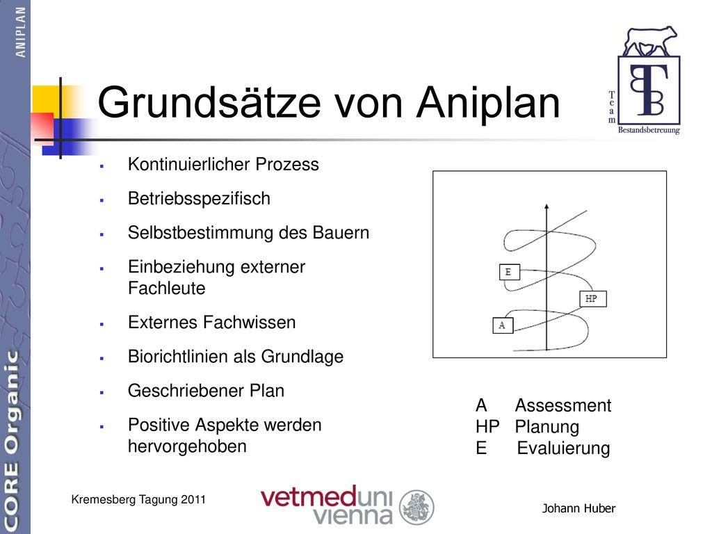 Grundsätze von Aniplan