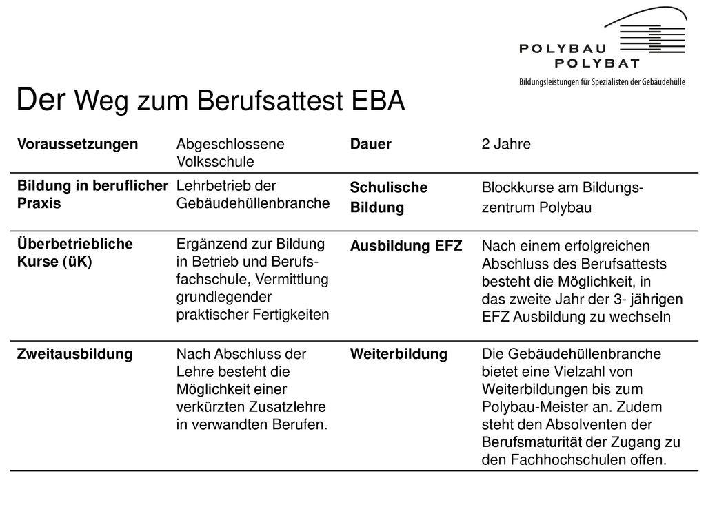 Der Weg zum Berufsattest EBA
