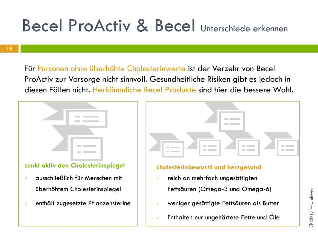 Becel ProActiv & Becel Unterschiede erkennen