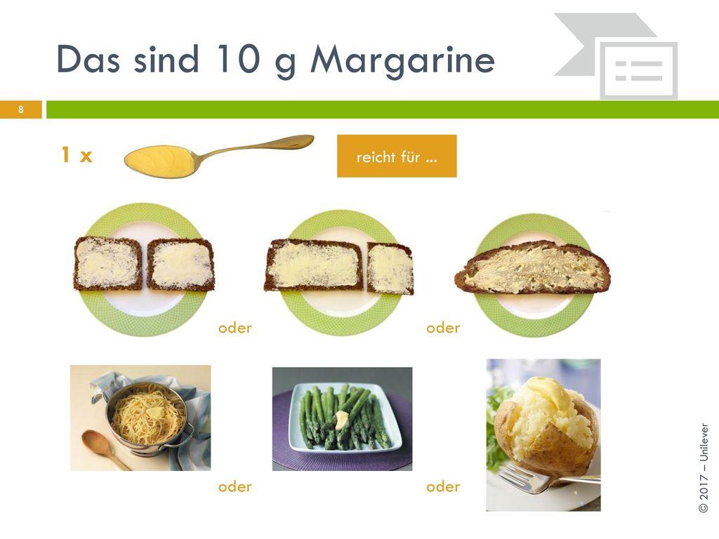 Das sind 10 g Margarine 1 x reicht für ... oder oder oder oder