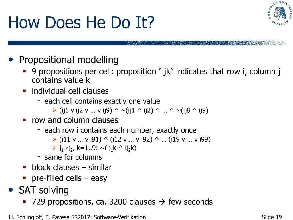 How Does He Do It Propositional modelling SAT solving